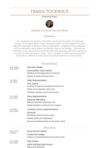 Resume Format Volunteer Experience