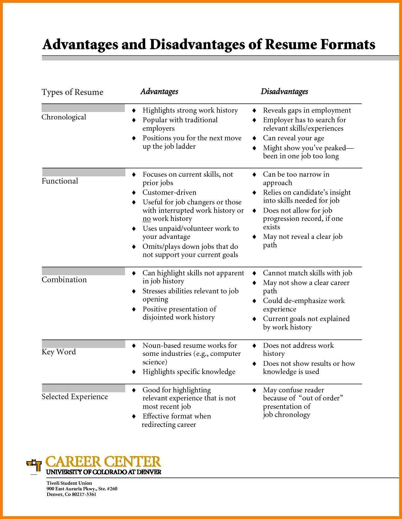 Resume Format Types