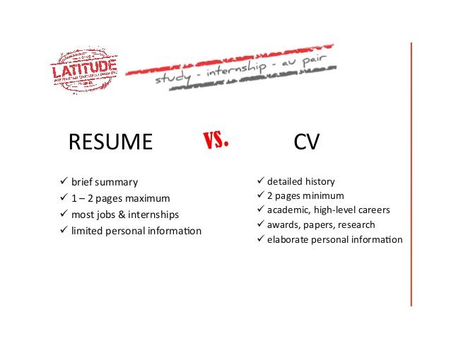 Cv Template Vs Resume