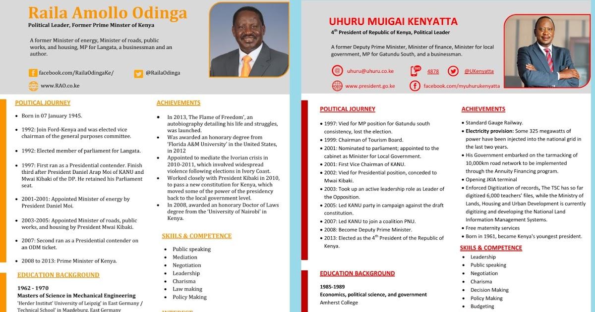 Cv Template Kenya