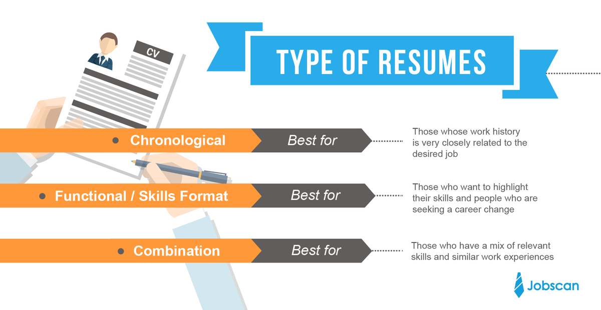 resume format non chronological