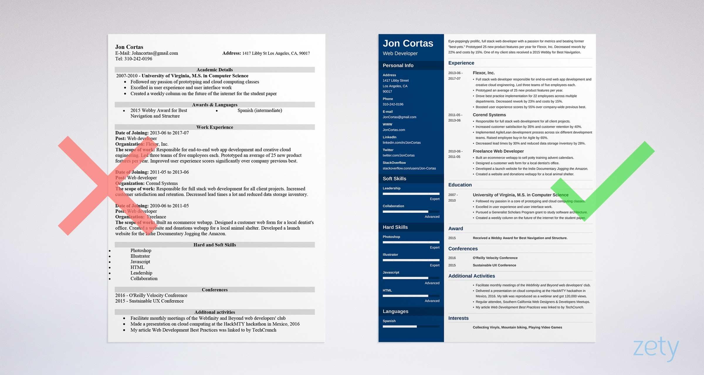 cv template modern resume format