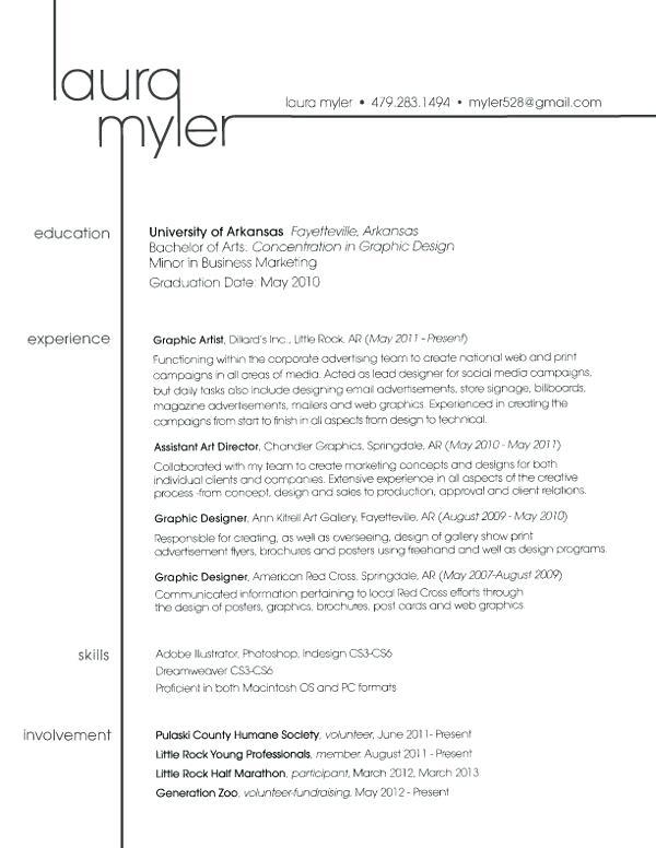 Resume Format Names