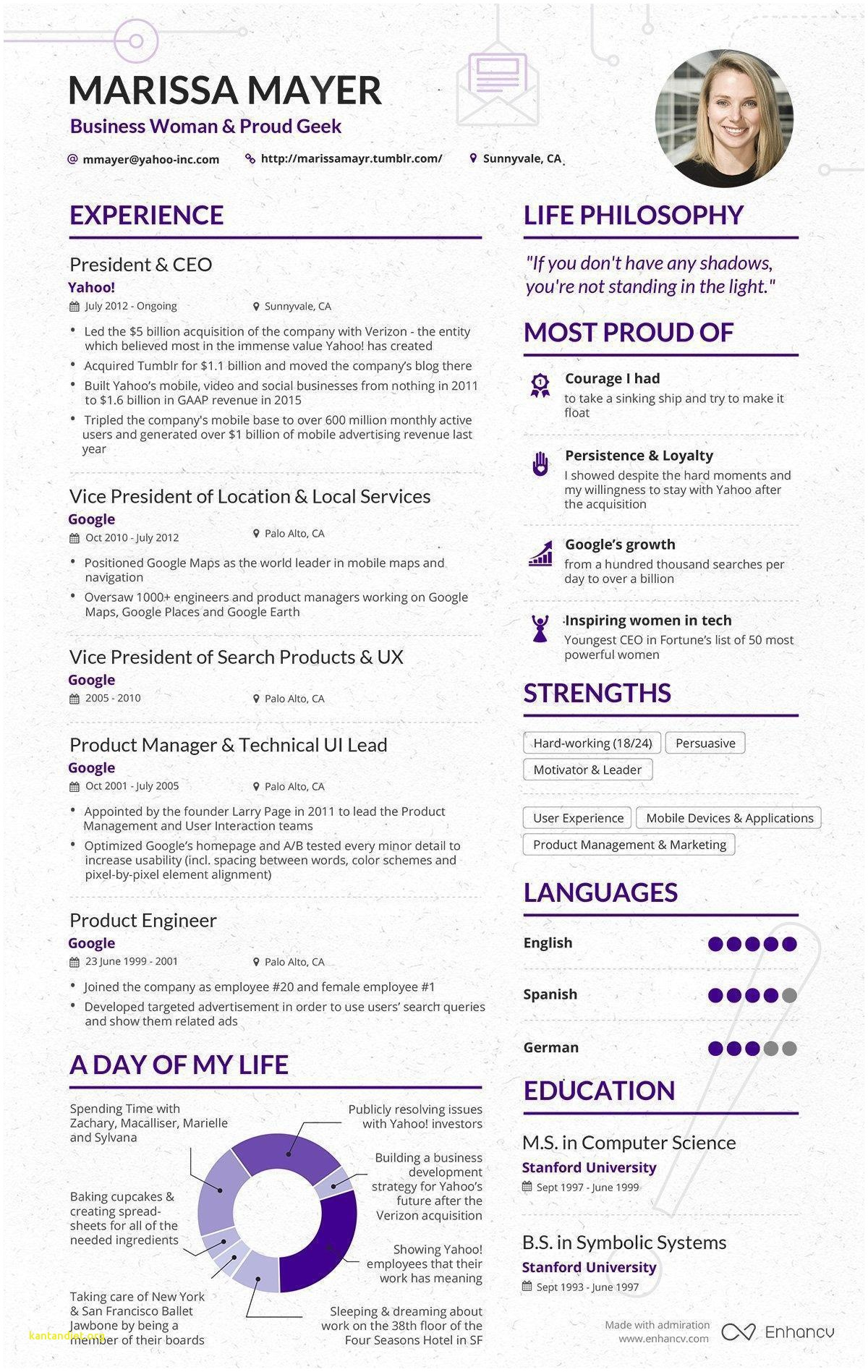Cover Letter Template Yahoo