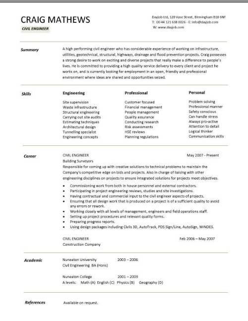 Cv Template Civil Engineer