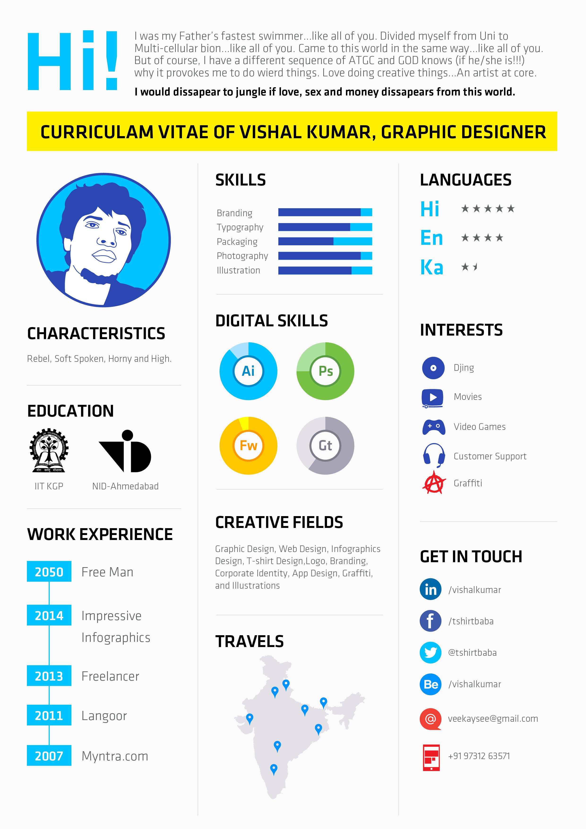 Resume Format Trends