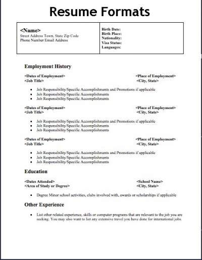 Types Of Resume Format