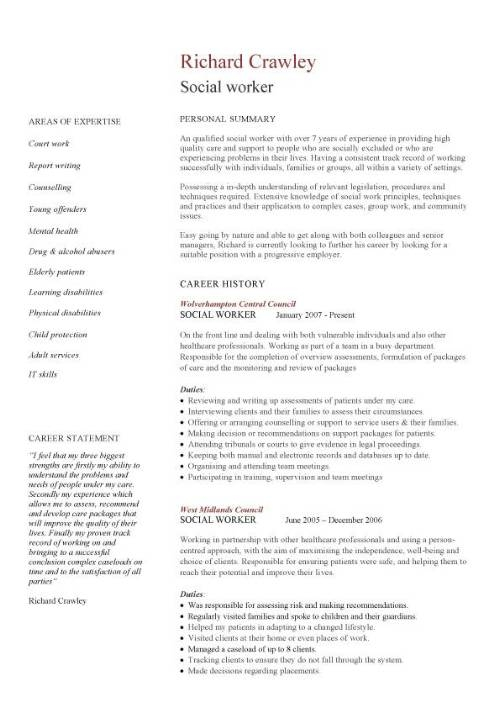 Cv Template Youth Worker