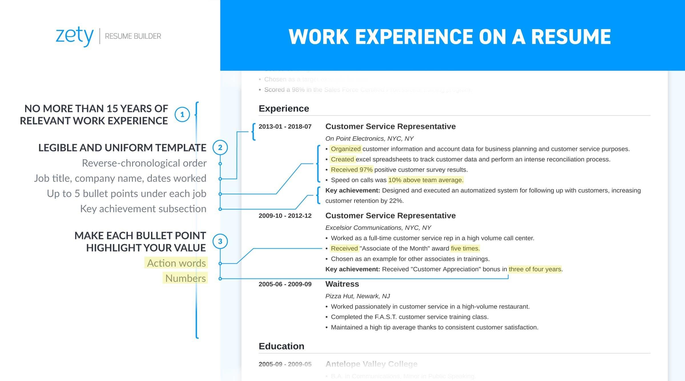 Resume Format Job Experience