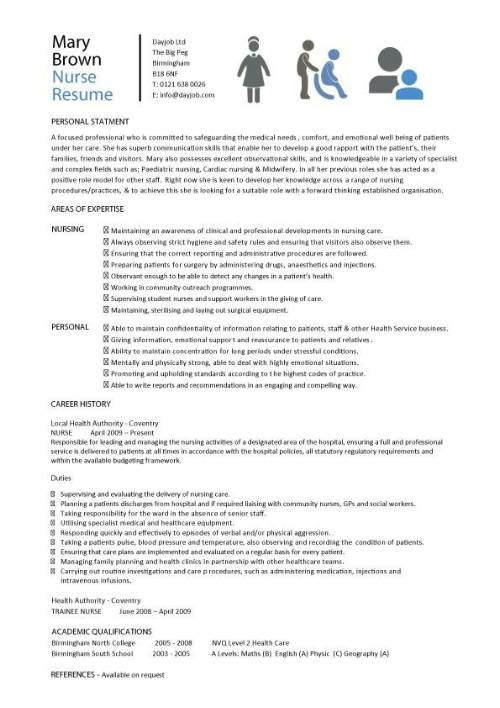 Resume Format Nursing